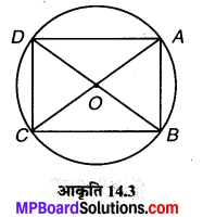 MP Board Class 6th Maths Solutions Chapter 14 प्रायोगिक ज्यामिती Ex 14.1 image 3