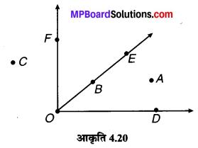 MP Board Class 6th Maths Solutions Chapter 4 आधारभूत ज्यामितीय अवधारणाएँ Ex 4.3 image 2