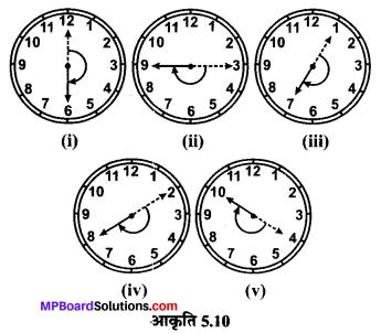 MP Board Class 6th Maths Solutions Chapter 5 प्रारंभिक आकारों को समझना Ex 5.1 image 10