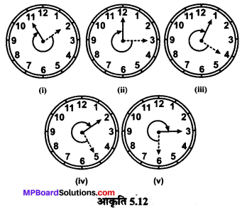 MP Board Class 6th Maths Solutions Chapter 5 प्रारंभिक आकारों को समझना Ex 5.1 image 12