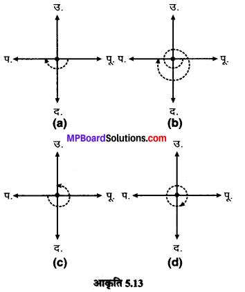 MP Board Class 6th Maths Solutions Chapter 5 प्रारंभिक आकारों को समझना Ex 5.2 image 1