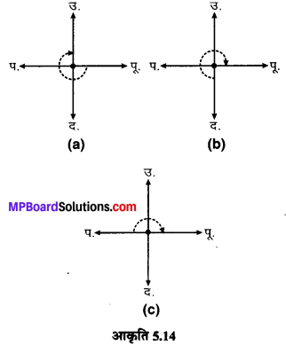 MP Board Class 6th Maths Solutions Chapter 5 प्रारंभिक आकारों को समझना Ex 5.2 image 2