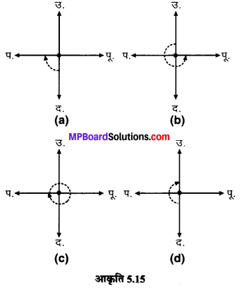 MP Board Class 6th Maths Solutions Chapter 5 प्रारंभिक आकारों को समझना Ex 5.2 image 3