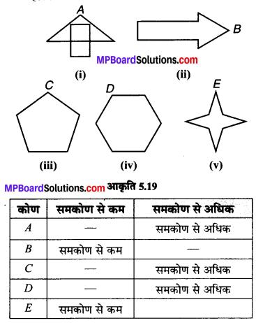 MP Board Class 6th Maths Solutions Chapter 5 प्रारंभिक आकारों को समझना Ex 5.2 image 7