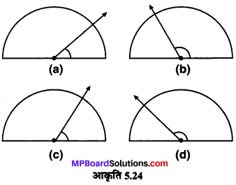 MP Board Class 6th Maths Solutions Chapter 5 प्रारंभिक आकारों को समझना Ex 5.4 image 4
