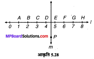 MP Board Class 6th Maths Solutions Chapter 5 प्रारंभिक आकारों को समझना Ex 5.5 image 1