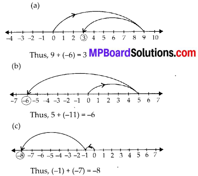MP Board Class 6th Maths Solutions Chapter 6 Integers Ex 6.2 2
