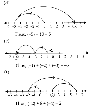 MP Board Class 6th Maths Solutions Chapter 6 Integers Ex 6.2 3