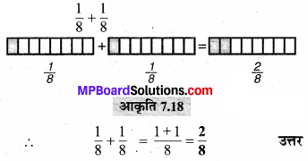 MP Board Class 6th Maths Solutions Chapter 7 भिन्न Ex 7.4 image 37