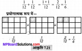 MP Board Class 6th Maths Solutions Chapter 7 भिन्न Ex 7.4 image 40