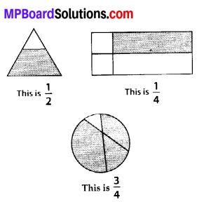MP Board Class 6th Maths Solutions Chapter 7 Fractions Ex 7.1 7
