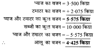 MP Board Class 6th Maths Solutions Chapter 8 दशमलव Ex 8.6 image 7