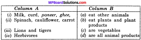 Mp Board Class 6 Science Solution Food: Where Does it Come From?