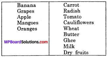 Mp Board Solution Class 6 Science Food: Where Does it Come From?