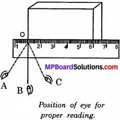 MP Board Class 6th Science Solutions Chapter 10 Motion and Measurement of Distances 11