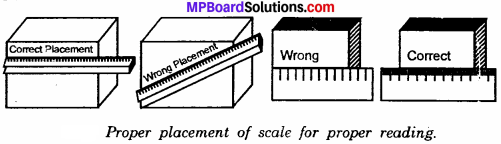 MP Board Class 6th Science Solutions Chapter 10 Motion and Measurement of Distances 12