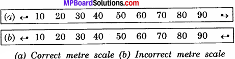 MP Board Class 6th Science Solutions Chapter 10 Motion and Measurement of Distances 14