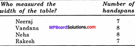 MP Board Class 6th Science Solutions Chapter 10 Motion and Measurement of Distances 18