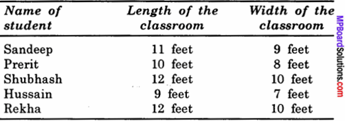 MP Board Class 6th Science Solutions Chapter 10 Motion and Measurement of Distances 19