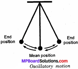 MP Board Class 6th Science Solutions Chapter 10 Motion and Measurement of Distances 3