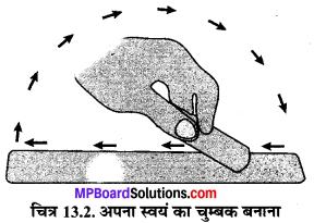 MP Board Class 6th Science Solutions Chapter 13 चुंबकों द्वारा मनोरंजन 3