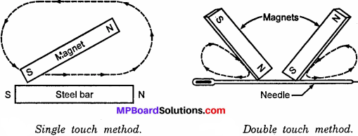 MP Board Class 6th Science Solutions Chapter 13 Fun with Magnets 5