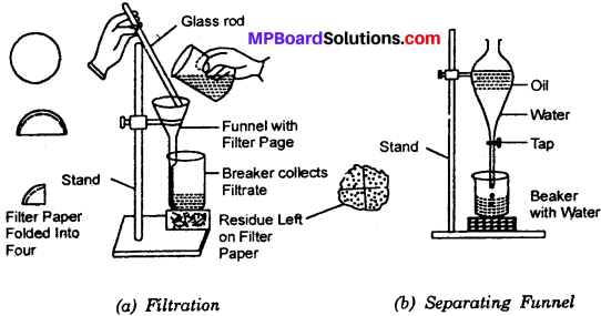 MP Board Class 6th Science Solutions Chapter 5 Separation of Substances img 13