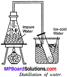 MP Board Class 6th Science Solutions Chapter 5 Separation of Substances img 18