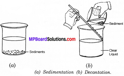 MP Board Class 6th Science Solutions Chapter 5 Separation of Substances img 5