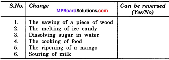MP Board Class 6th Science Solutions Chapter 6 Changes Around Us IMG 1