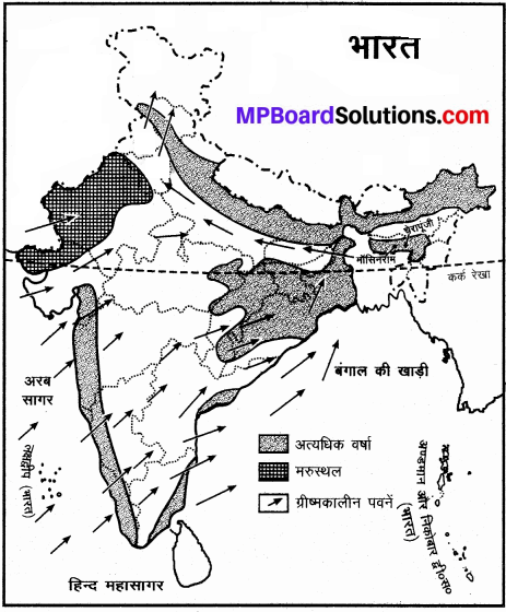 MP Board Class 6th Social Science Solutions Chapter 17 भारत की जलवायु img 1