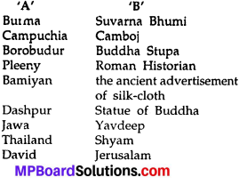 MP Board Class 6th Social Science Solutions Chapter 20 India's Relations with the other Asian Countries 3
