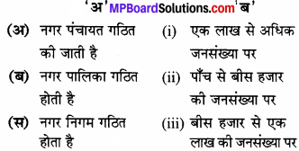 MP Board Class 6th Social Science Solutions Chapter 22 नगरीय संस्थाएँ img 1