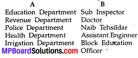MP Board Class 6th Social Science Solutions Chapter 23 District Administration img 1