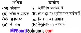 MP Board Class 6th Social Science Solutions Chapter 26 भारत के खनिज, शक्ति के साधन और उद्योग img 1