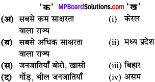 MP Board Class 6th Social Science Solutions Chapter 28 भारत की जनसंख्या एवं वितरण img 1