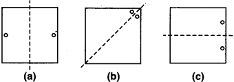 MP Board Class 7th Maths Solutions Chapter 14 सममिति Ex 14.1 image 1