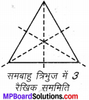 MP Board Class 7th Maths Solutions Chapter 14 सममिति Ex 14.3 image 1