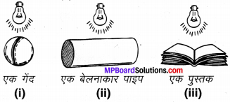 MP Board Class 7th Maths Solutions Chapter 15 ठोस आकारों का चित्रण Ex 15.4 image 1