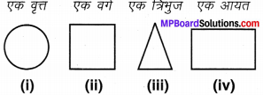 MP Board Class 7th Maths Solutions Chapter 15 ठोस आकारों का चित्रण Ex 15.4 image 2