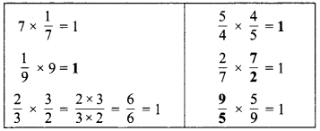 MP Board Class 7th Maths Solutions Chapter 2 भिन्न एवं दशमलव Ex 2.3 9a