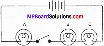 MP Board Class 7th Science Solutions Chapter 14 Electric Current and its Effects img 11