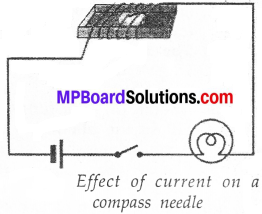 MP Board Class 7th Science Solutions Chapter 14 Electric Current and its Effects img 12