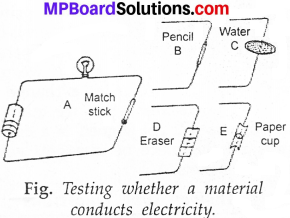 MP Board Class 7th Science Solutions Chapter 14 Electric Current and its Effects img 18