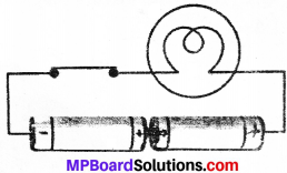 MP Board Class 7th Science Solutions Chapter 14 Electric Current and its Effects img 8