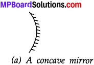 MP Board Class 7th Science Solutions Chapter 15 Light img 19