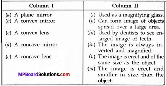 MP Board Class 7th Science Solutions Chapter 15 Light img 3