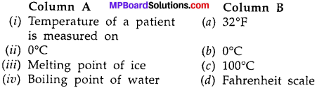 MP Board Class 7th Science Solutions Chapter 4 Heat img-13
