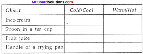 MP Board Class 7th Science Solutions Chapter 4 Heat img-2