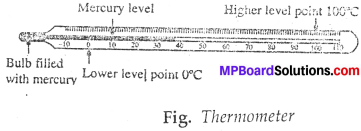 MP Board Class 7th Science Solutions Chapter 4 Heat img-21